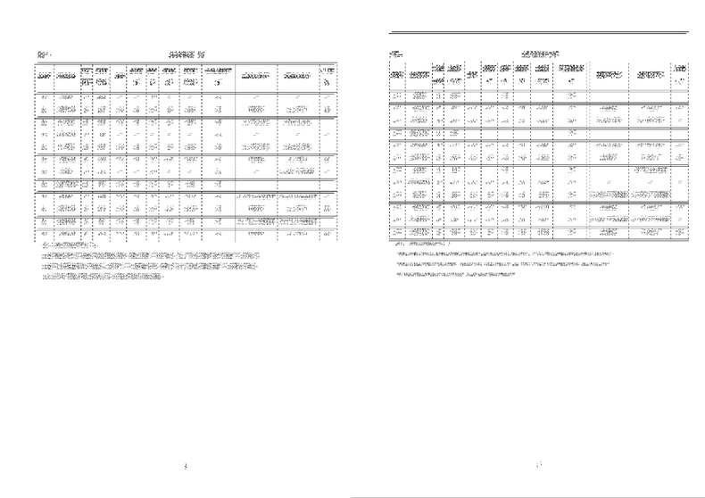郑州市二七区左江路南、尧山路西片区控制性详细规划21.jpg
