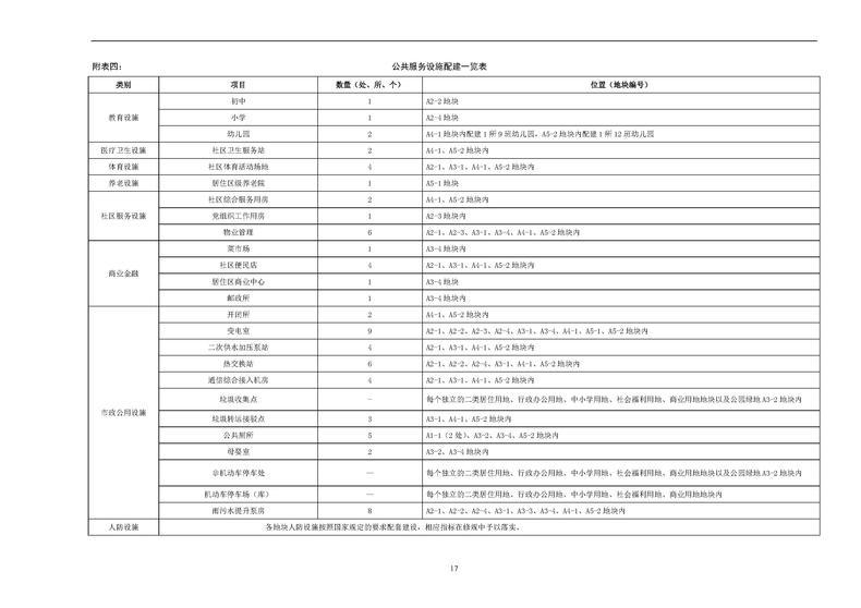 郑州市二七区左江路南、尧山路西片区控制性详细规划23.jpg