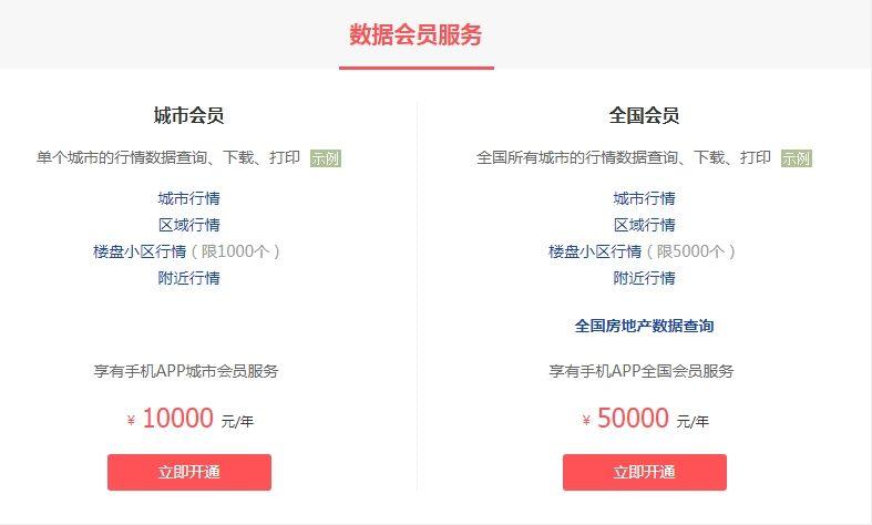中国房价行情网站数据会员服务介绍