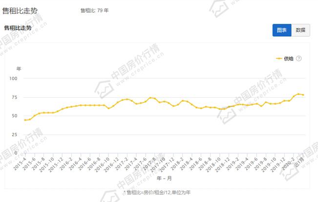 近5年深圳市区住宅二手房出售单价走势图.jpg